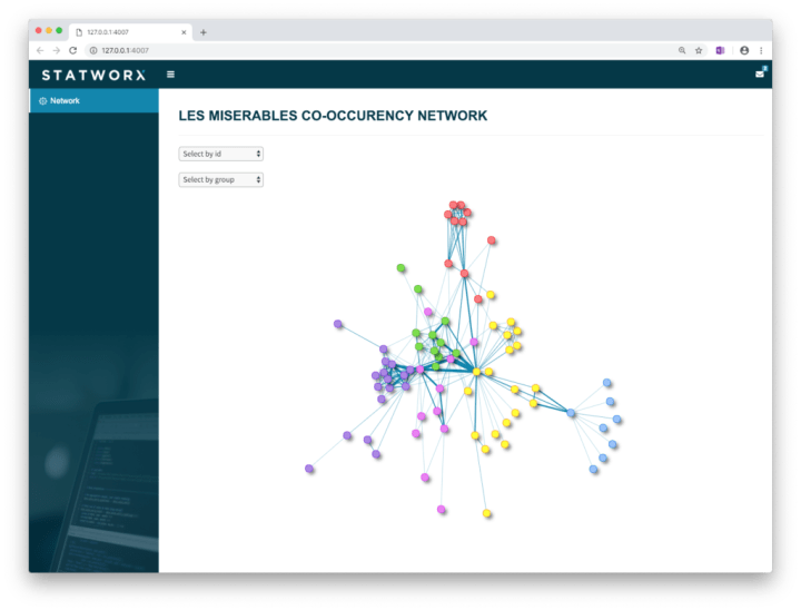 Interactive Network Visualization with R – R-Craft
