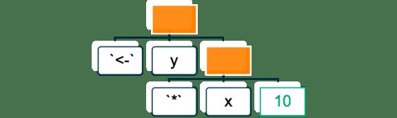 prefix-tree