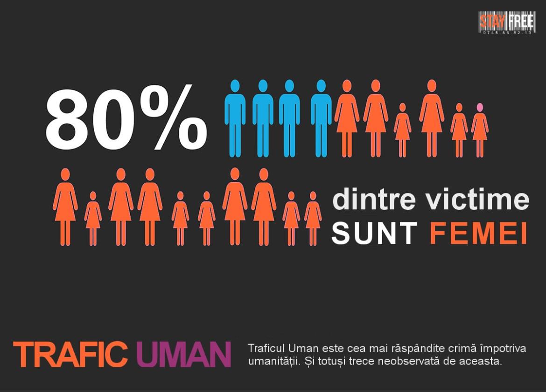 Stay Free Prevenirea si combaterea traficului de persoane StayFree