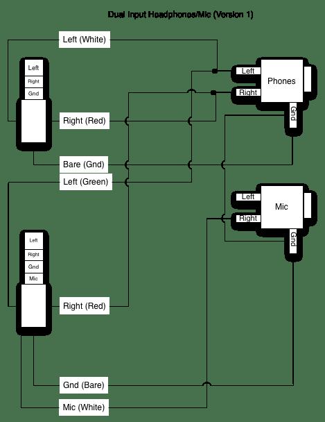 dual_input_phones_mic?resize=469%2C608 iphone headphone wiring diagram wiring diagram iphone headphone wiring diagram at soozxer.org