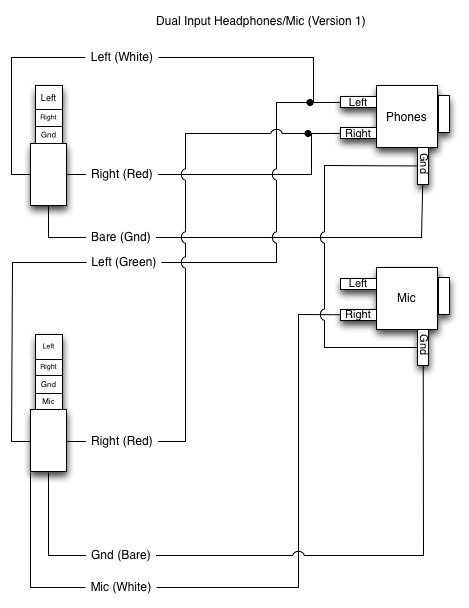 Ipod Shuffle Usb Cable Wiring Diagram - efcaviation.com