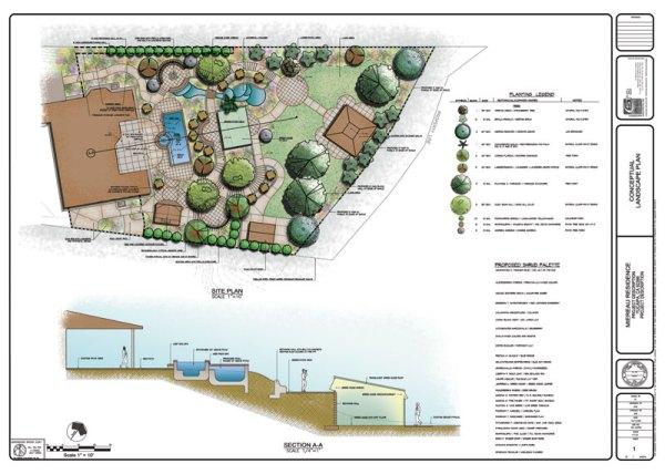 concept of residential master landscape
