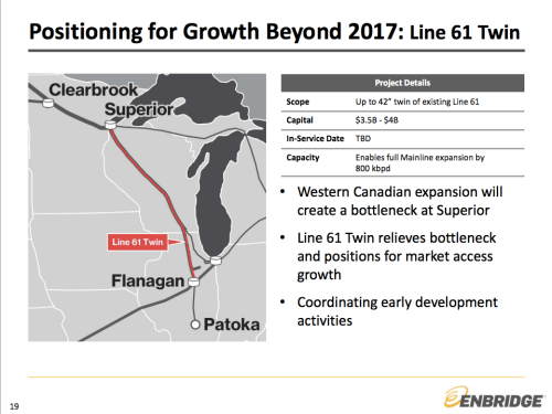 A slide from a presentation delivered to investors on Oct. 7, 2015 by Enbridge president of liquid pipelines Guy Jarvis