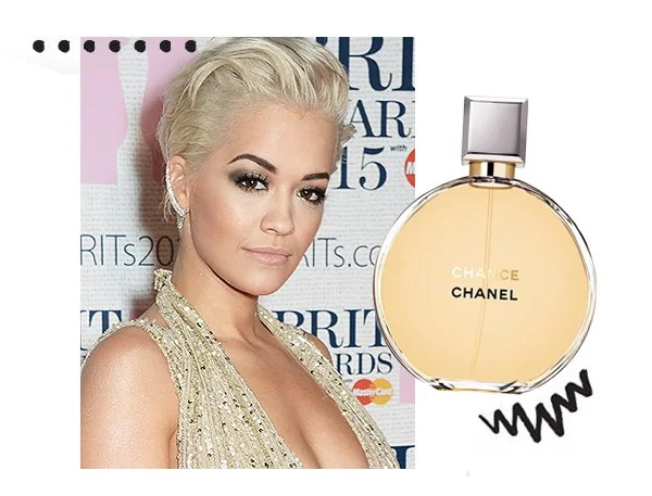 Rita Ora Perfume