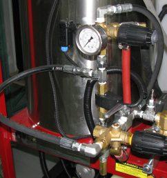 dual unloader full range pressure system for hydrotek sk30005vh and sk40005vh pressure washer parts only  [ 1000 x 907 Pixel ]