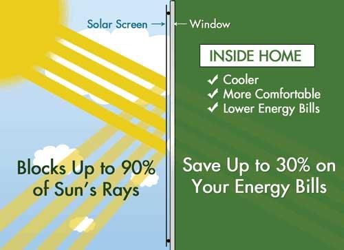 3M Solar Screens Diy Frameless Scotch Brand Tan 80
