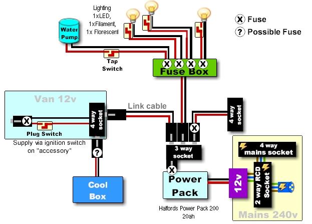 Wiring Diagram For Campervan