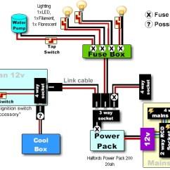 Caravan Grey Socket Wiring Diagram Left Side Brain Functions Campervan Conversion | Electrics