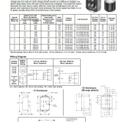 Stearns Brake Wiring Diagram 120 240 Stearns-direct.com: Products: Solid State Switches For Single Phase Motors (sinpac): ...