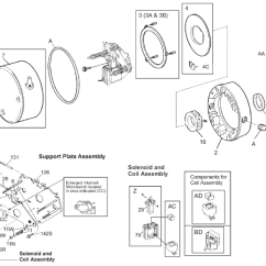 Stearns Brake Wiring Diagram 4 Wire Ultrasonic Level Transmitter Stearns-direct.com: Products: Brakes: Stainless Steel Motor Mounted Brakes