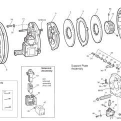 Stearns Brake Wiring Diagram Honeywell Homexpert Room Thermostat Sincgars Radio Systems - And Fuse Box