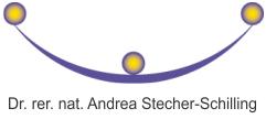 Praxis für klassische Homöopathie Naturheilkunde Metabolic Balance München