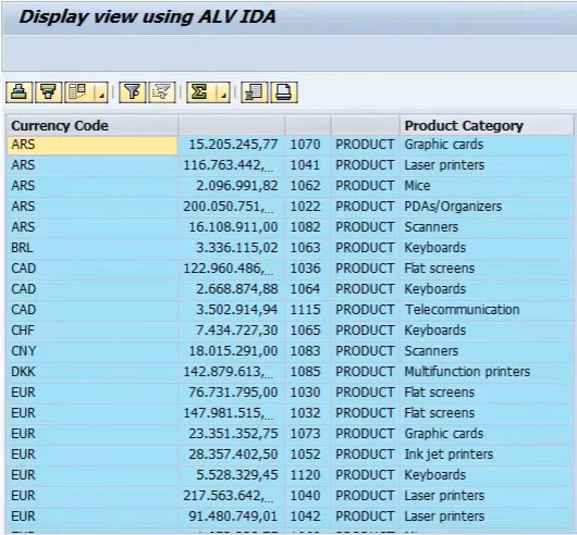 Building Cds Core Data Services Views In Abap On Sap Hana