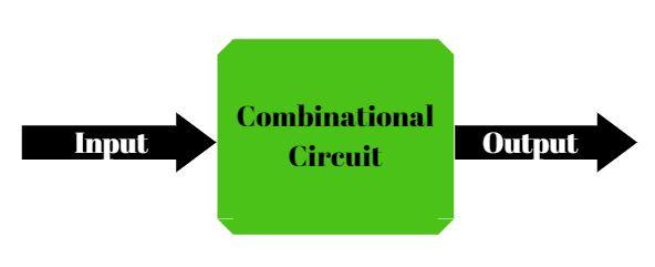 Bcd Binary Number Convert Circuit Diagram Addaconvertercircuit