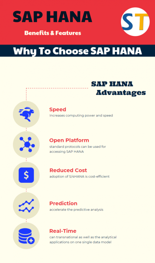 small resolution of what is sap hana
