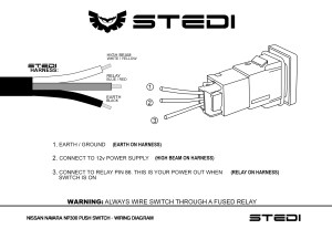 STEDI Blog  Push Button & Carling Type Rocker Switch