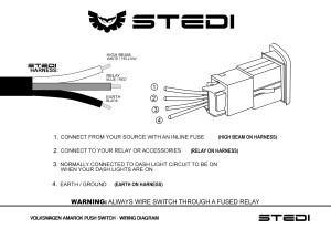 STEDI Blog  Push Button & Carling Type Rocker Switch