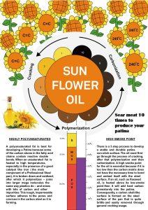 SUN FLOWER OIL 01