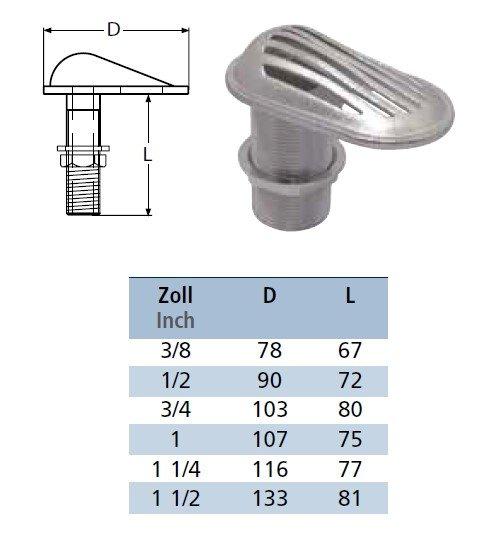 Wassereinlass, Wasserauslass