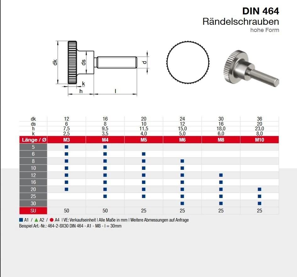 R/ändelschrauben hohe Bauform M6x30 DIN 464 rostfreier Edelstahl A1 Daumenschrauben Stellschrauben M6 x 30 mm 10 St/ück