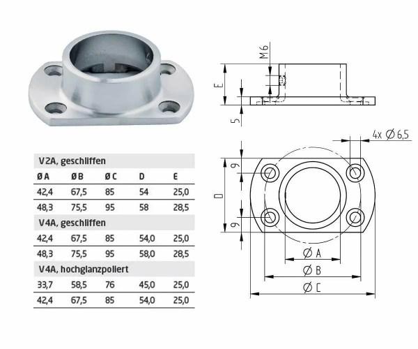 Edelstahl Flansch ovale Ausführung mit Maße