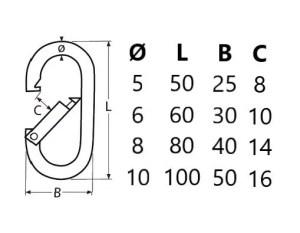 ovaler Karabiner Tabelle