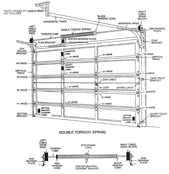 STEELBUILDING.COM Garage Door Diagram