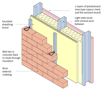 composite cell diagram vintage human heart infill walling - steelconstruction.info