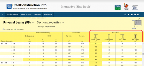 I Section Sizes 28 Images I Section Weight Calculator