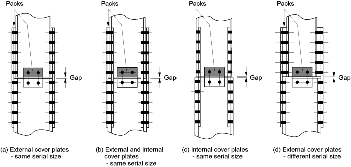 Beam Splice Connection Design Example Eurocode