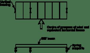 Braced frames  Steelconstructioninfo