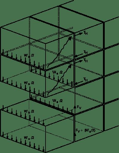 Building Architecture For Dummies Pdf