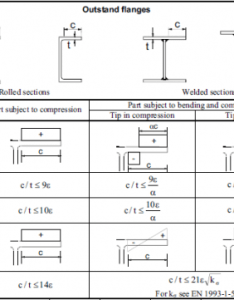 Section classification also steelconstructionfo rh