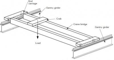 Boat Lift Motor Wiring Diagram Boat Lift Motor Parts