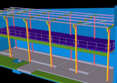 AHU Platform – Industrial Development