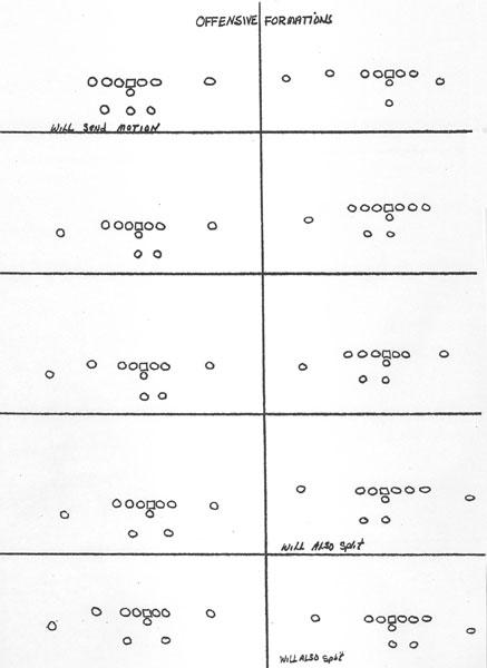 Onside Kick Diagram 1957 Pittsburgh Steelers
