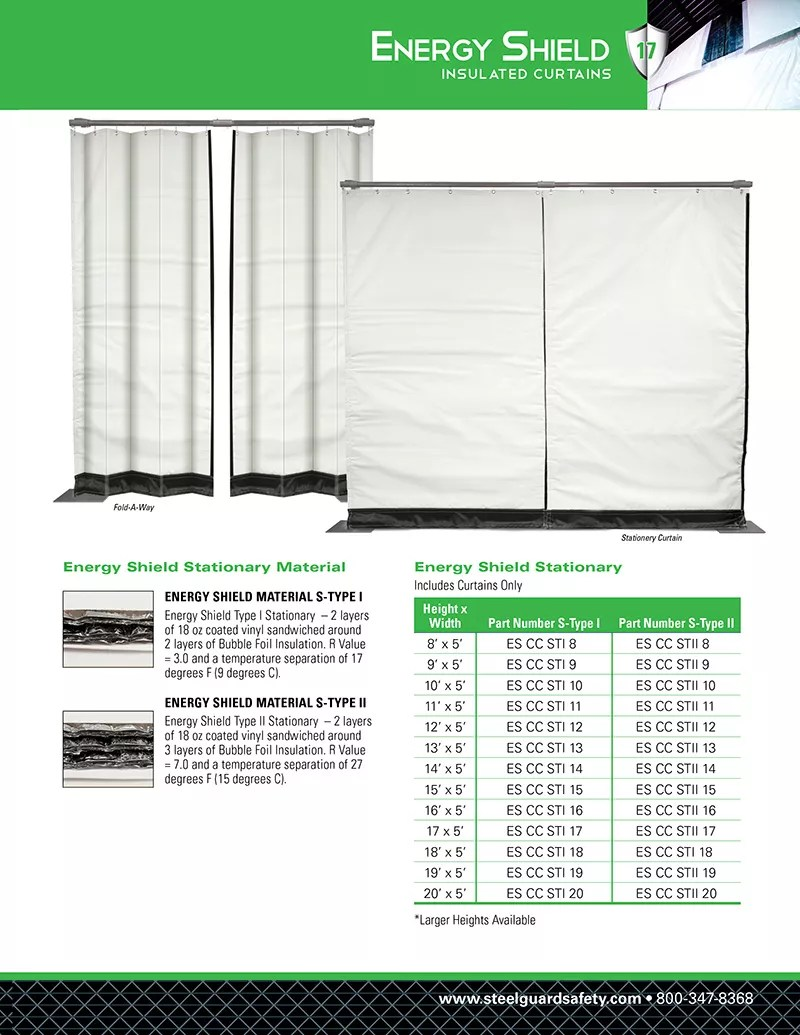 Industrial Insulated Curtain Walls  Panels  Energy Shield