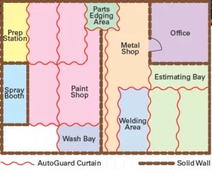 Body Shop Divider Layout using Curtain Walls for Multiple