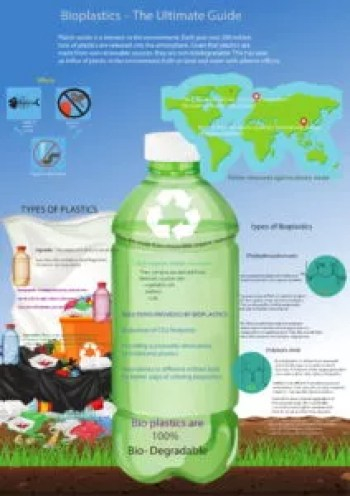 BioPlastics - The Ultimate Guide Infographic