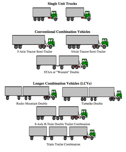 Office of Transportation Policy Studies, FHWA U.S. DOT, [5