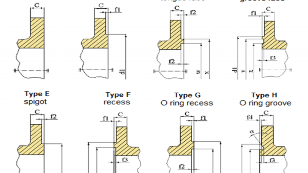medium resolution of diagram of a flange