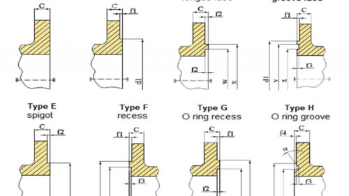 small resolution of diagram of a flange