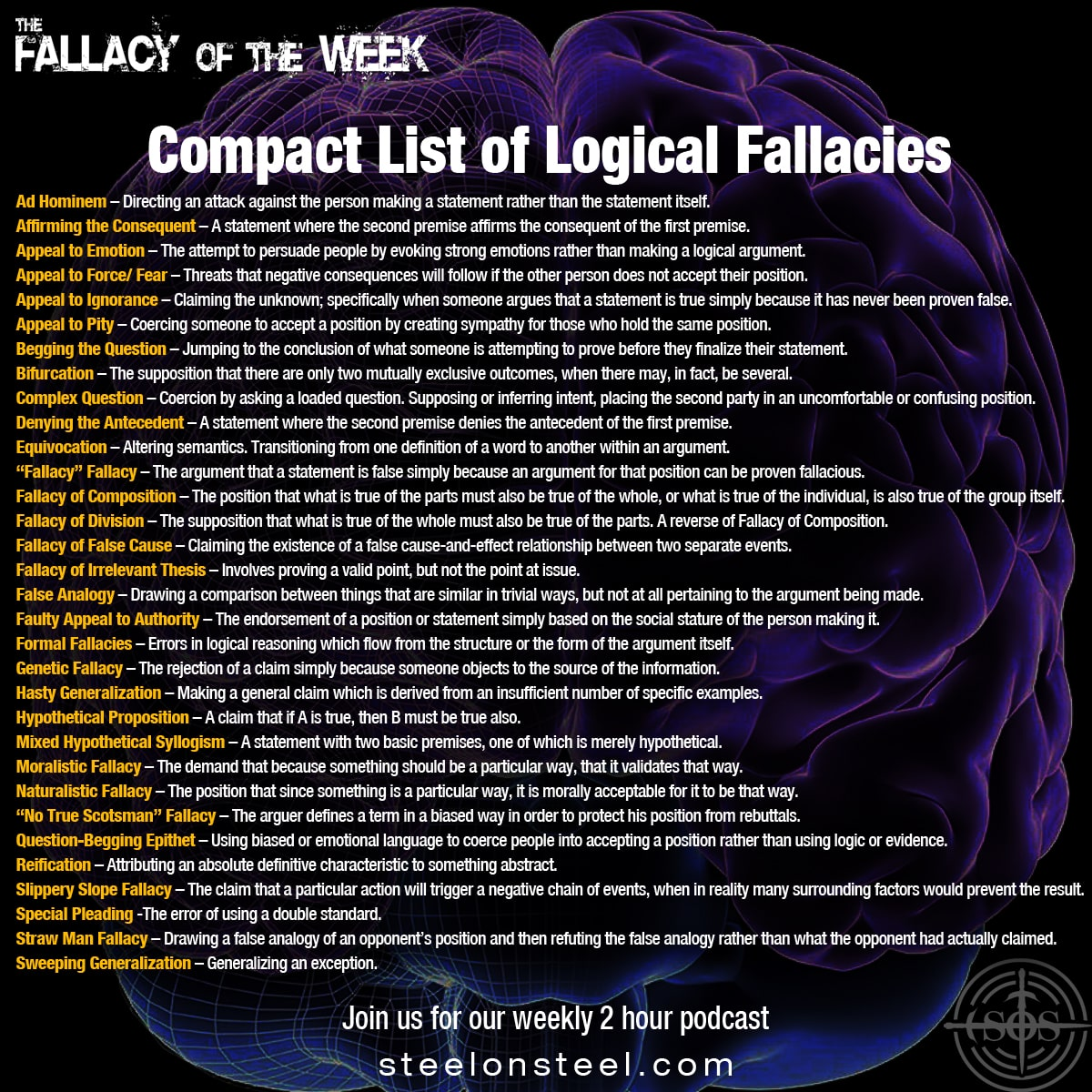 Logical Fallacies Quick Reference Guide