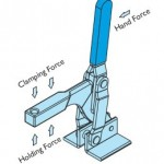 toggle clamp forces