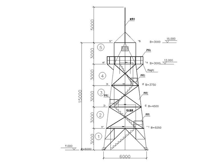 staalstruktuur waarneming toring gradeplegtigheid ontwerp