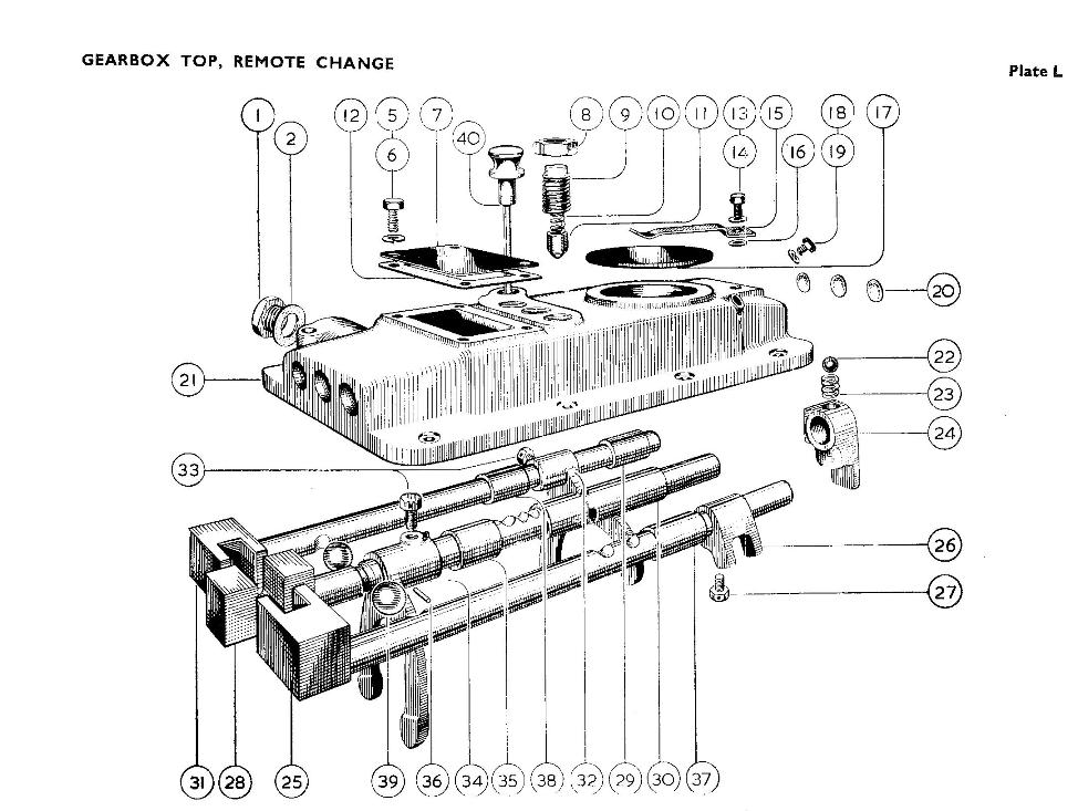 Gearbox, Remote Change Gearbox Top aston martin