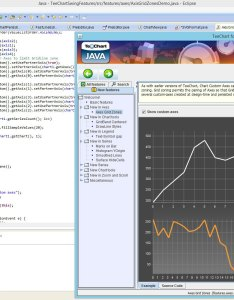 Using eclipse also steema teechart chart components for java rh