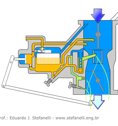 piston engine animation diagram [ 1024 x 1024 Pixel ]