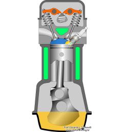motor quatro tempos ciclo otto four stroke engine otto cycle motor de cuatro interactive animation of an internal combustion  [ 1500 x 1500 Pixel ]