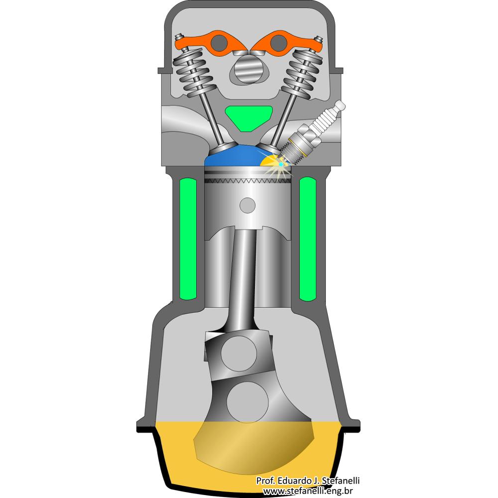 medium resolution of motor quatro tempos ciclo otto four stroke engine otto cycle motor de cuatro interactive animation of an internal combustion